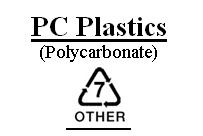 PC Plastics Polycarbonate
