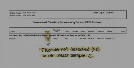 Water Testing VOCs